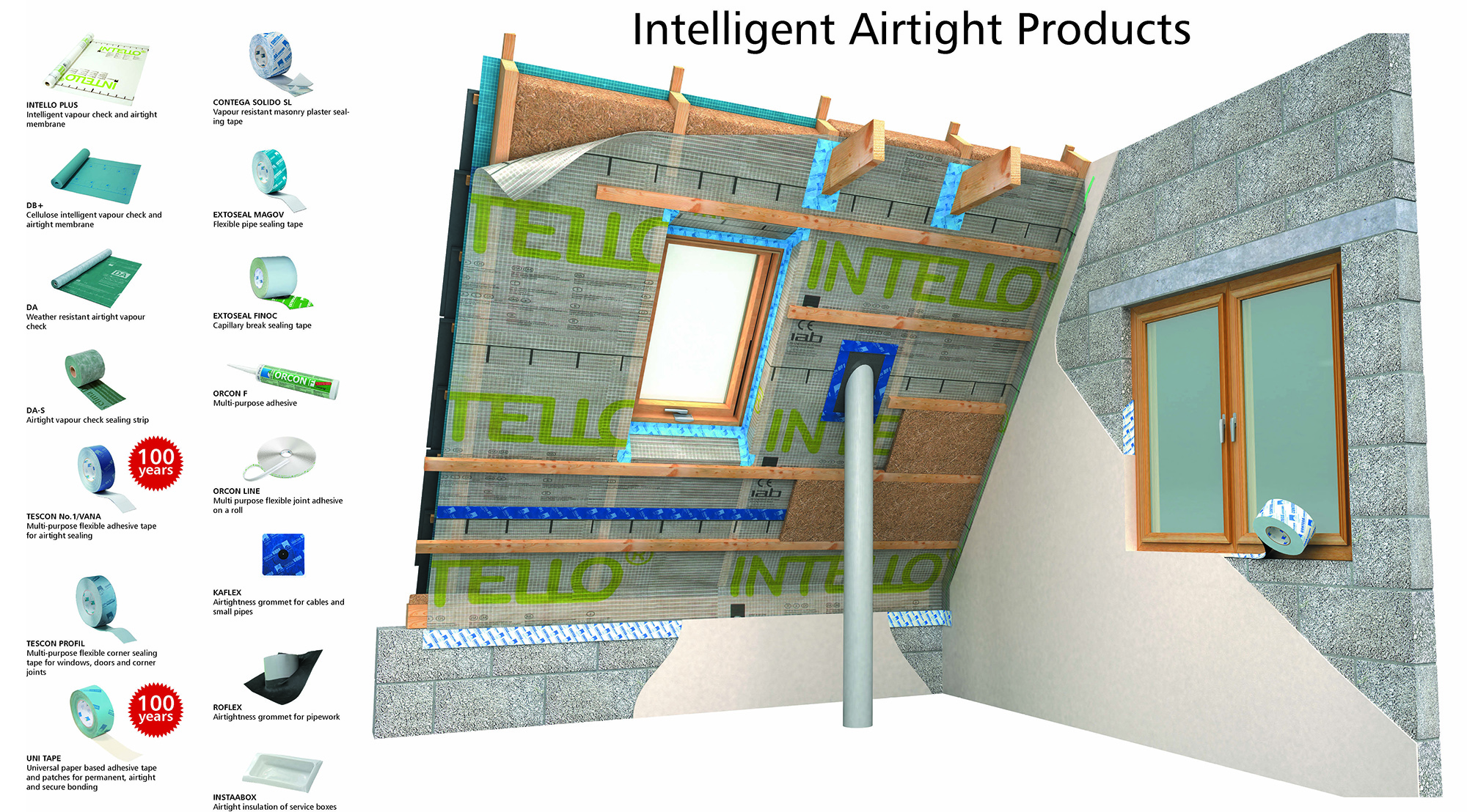 pro clima intelligent airtight products