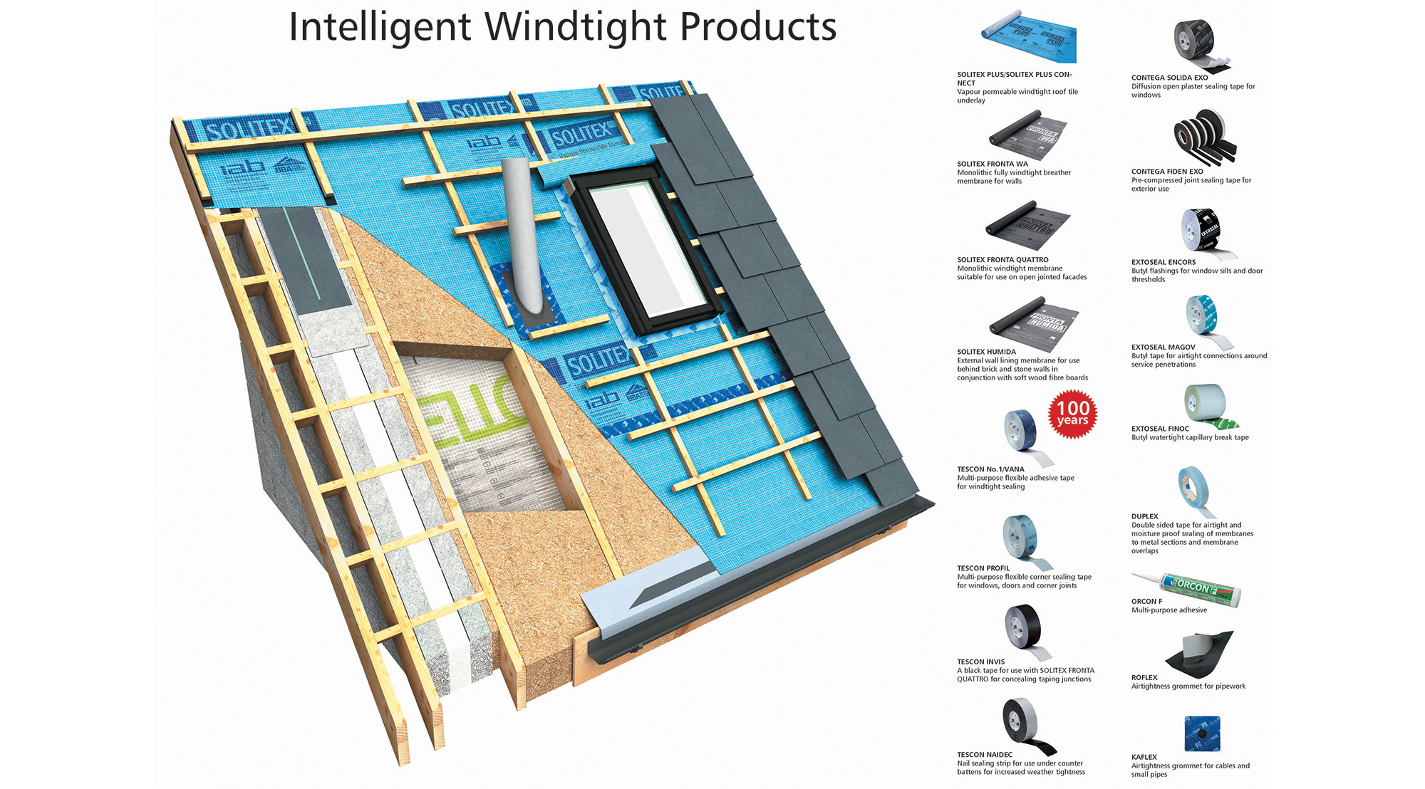 pro clima intelligent windtight products